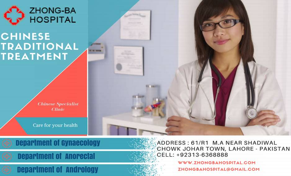 Gynecology And Anorectal Care in Lahore