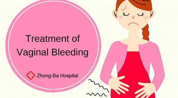 vaginal bleeding